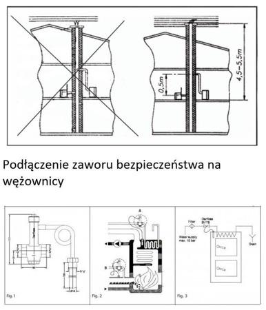 DOSTAWA GRATIS! 27772621 Kuchnia wolnostojąca, angielka na drewno 9,6-10,6kW, bez płaszcza wodnego (kolor: biały)