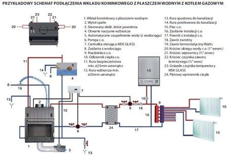 DOSTAWA GRATIS! 30063889 Wkład kominkowy 8kW Maja BS DECO z płaszczem wodnym (lewa boczna szyba bez szprosa) - spełnia anty-smogowy EkoProjekt