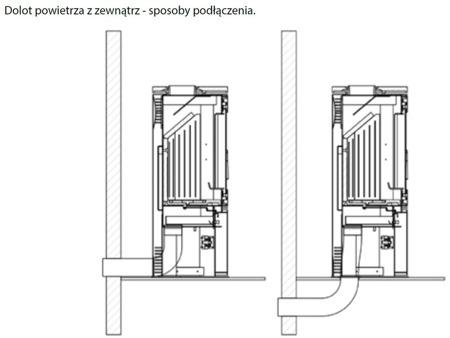 DOSTAWA GRATIS! 30071234 Piec wolnostojący koza 8kW Epsilon z wylotem spalin fi 150 - spełnia anty-smogowy EkoProjekt