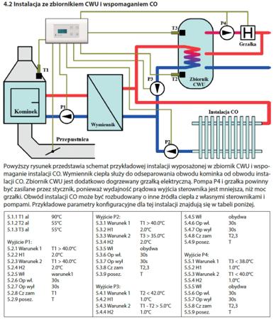 KONS Mikroprocesorowy sterownik kominka MSK PLUS z przepustnicą fi 100 30041761