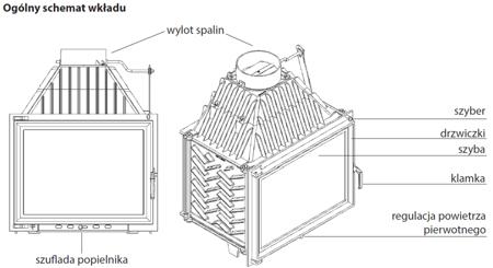 KONS Wkład kominkowy 11kW Zibi BS (lewa boczna szyba bez szprosa) - spełnia anty-smogowy EkoProjekt 30040935