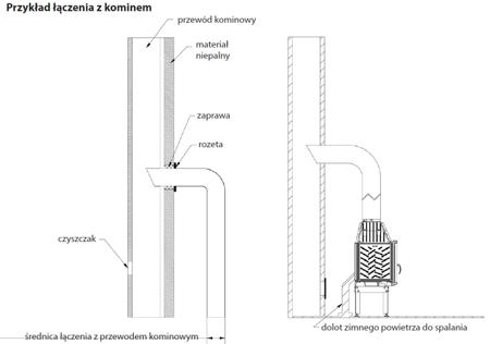 KONS Wkład kominkowy 8kW MBN 8 BS (lewa boczna szyba bez szprosa) - spełnia anty-smogowy EkoProjekt 30055023